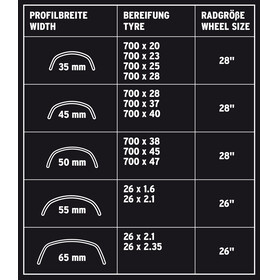 SKS Raceblade Pro XL spatbordenset Set zwart
